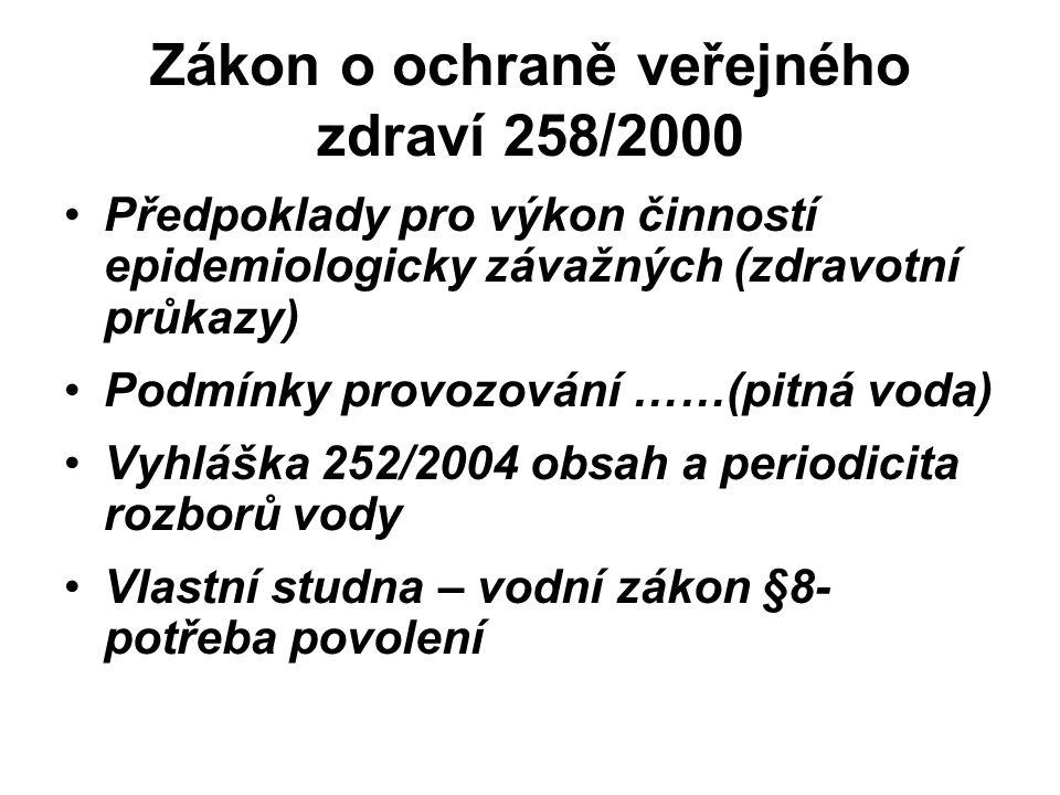 Zákon o ochraně veřejného zdraví 258/2000