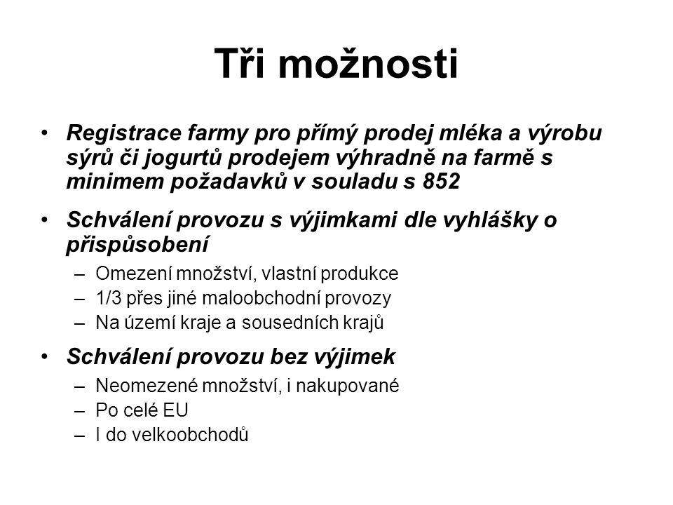 Tři možnosti Registrace farmy pro přímý prodej mléka a výrobu sýrů či jogurtů prodejem výhradně na farmě s minimem požadavků v souladu s 852.