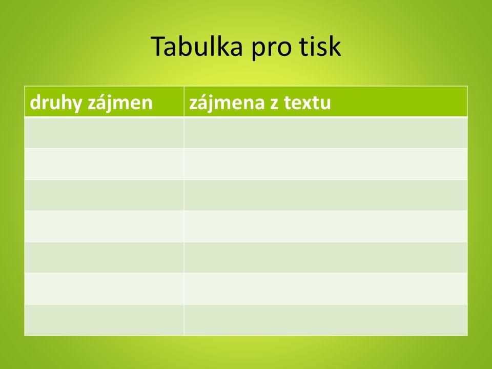 Tabulka pro tisk druhy zájmen zájmena z textu