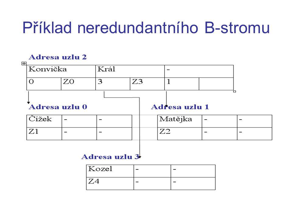 Příklad neredundantního B-stromu
