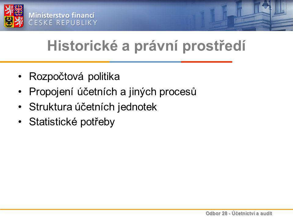Historické a právní prostředí