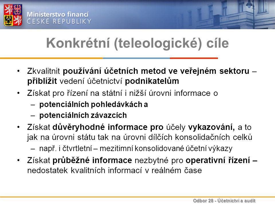 Konkrétní (teleologické) cíle