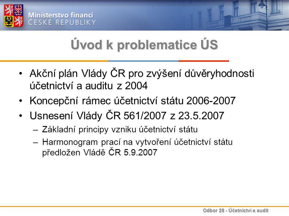 Úvod k problematice ÚS Akční plán Vlády ČR pro zvýšení důvěryhodnosti účetnictví a auditu z 2004. Koncepční rámec účetnictví státu 2006-2007.
