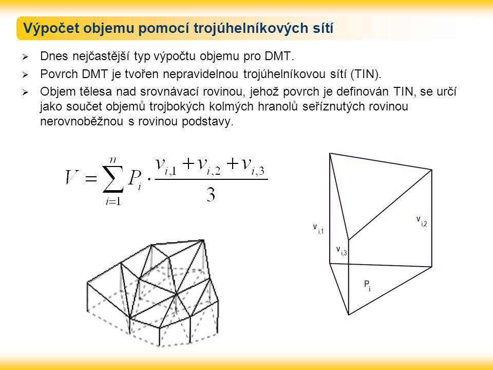 Výpočet objemu pomocí trojúhelníkových sítí
