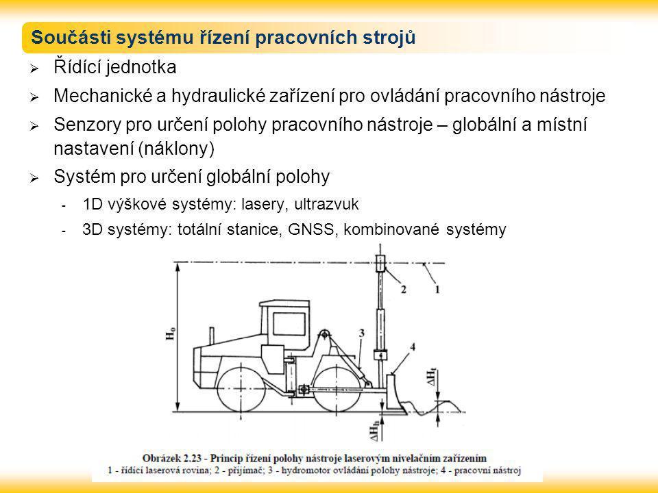 Součásti systému řízení pracovních strojů