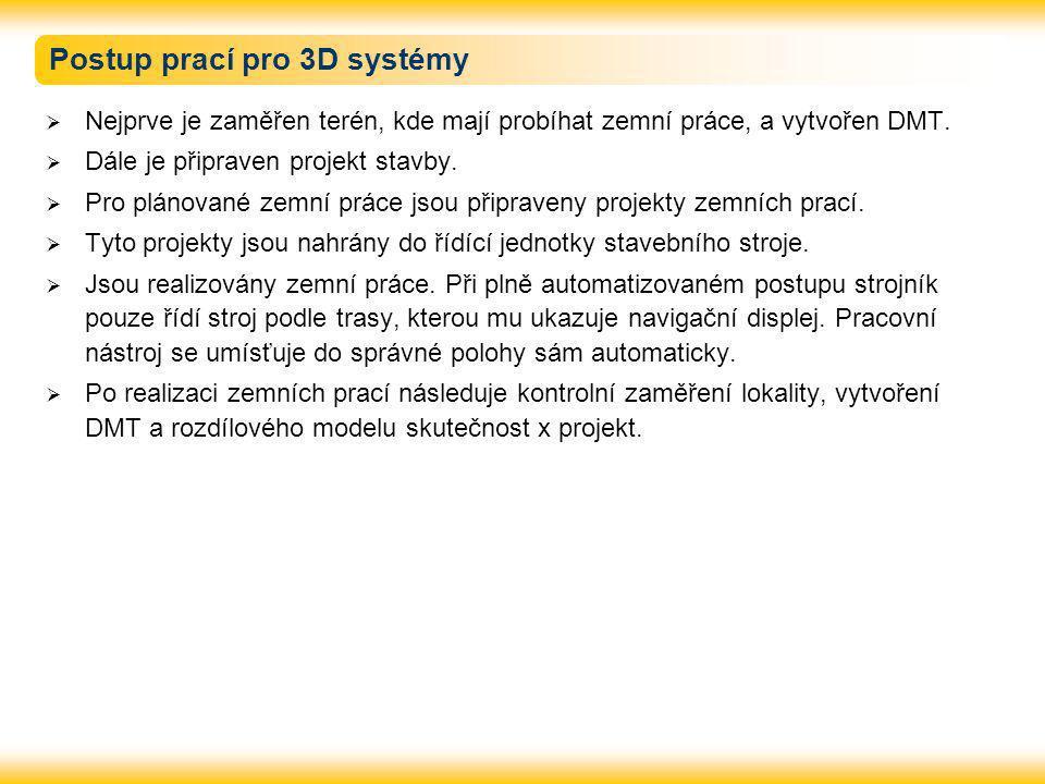 Postup prací pro 3D systémy