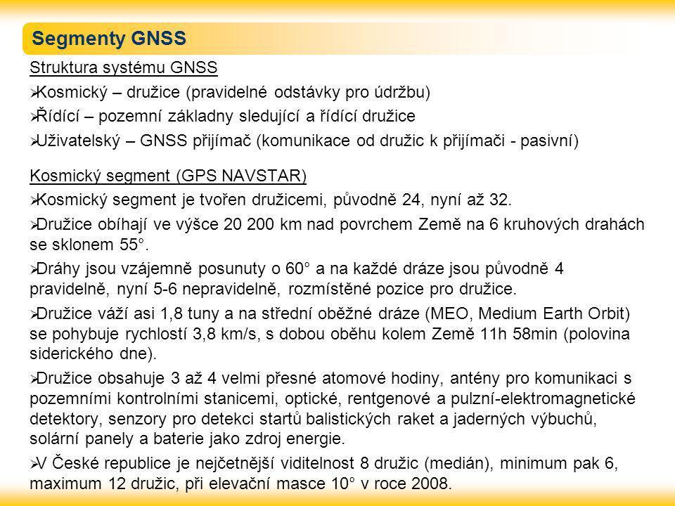 Segmenty GNSS Struktura systému GNSS