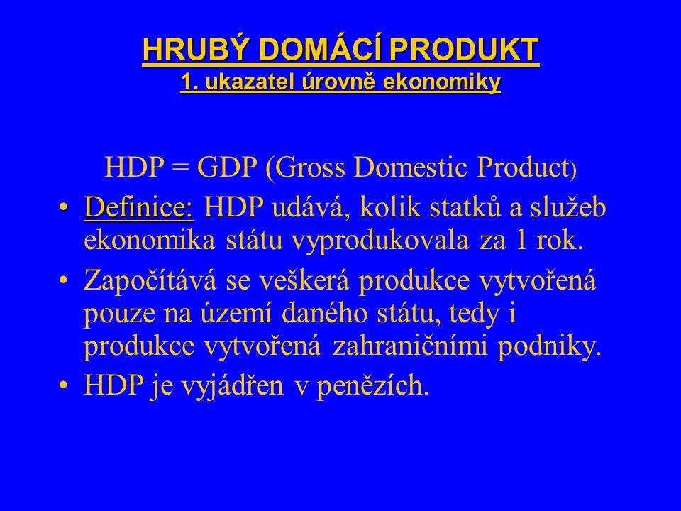 HRUBÝ DOMÁCÍ PRODUKT 1. ukazatel úrovně ekonomiky