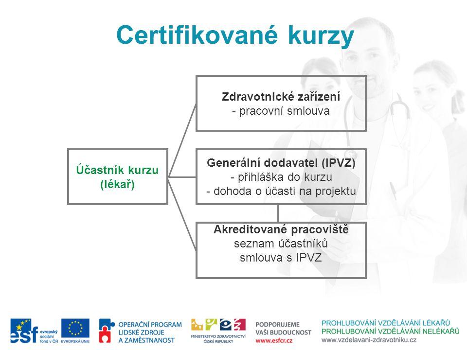 Certifikované kurzy Zdravotnické zařízení - pracovní smlouva