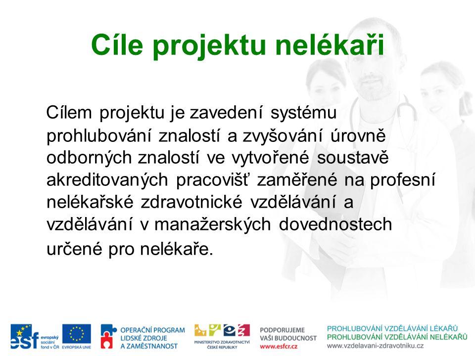 Cíle projektu nelékaři