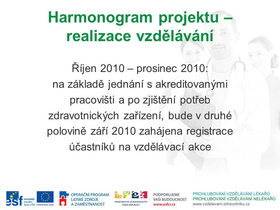 Harmonogram projektu – realizace vzdělávání