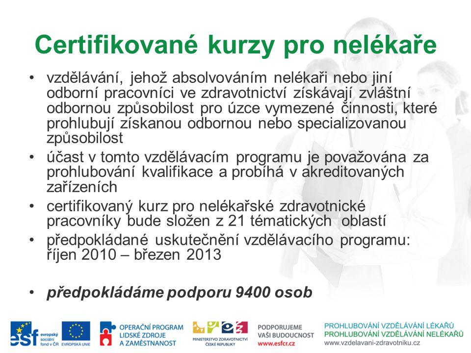 Certifikované kurzy pro nelékaře
