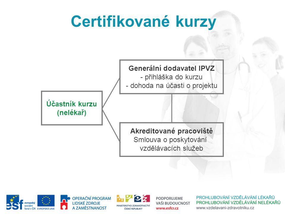 Generální dodavatel IPVZ Akreditované pracoviště