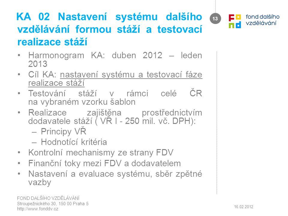 KA 02 Nastavení systému dalšího vzdělávání formou stáží a testovací realizace stáží