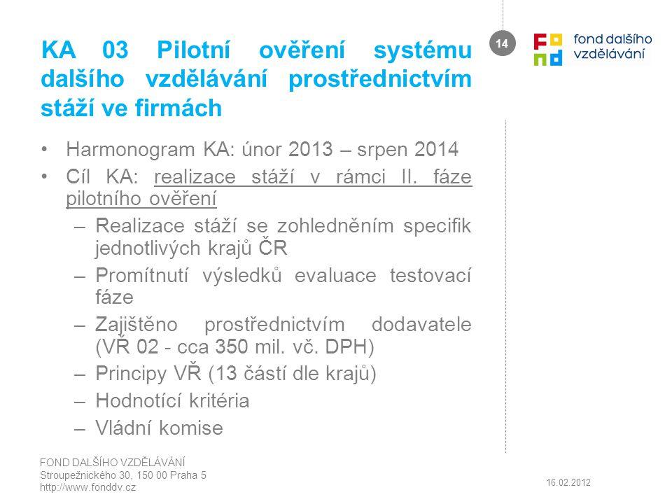 KA 03 Pilotní ověření systému dalšího vzdělávání prostřednictvím stáží ve firmách