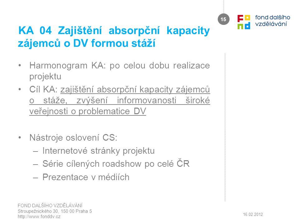 KA 04 Zajištění absorpční kapacity zájemců o DV formou stáží