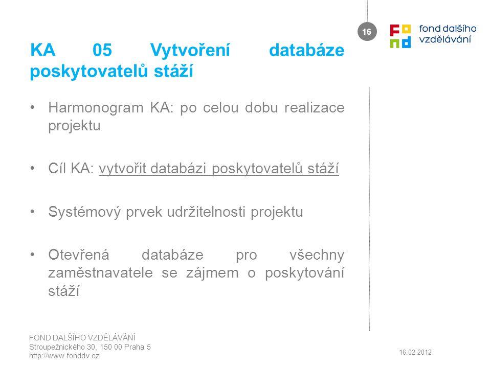 KA 05 Vytvoření databáze poskytovatelů stáží