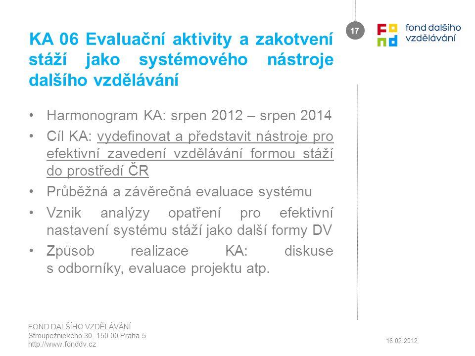 KA 06 Evaluační aktivity a zakotvení stáží jako systémového nástroje dalšího vzdělávání
