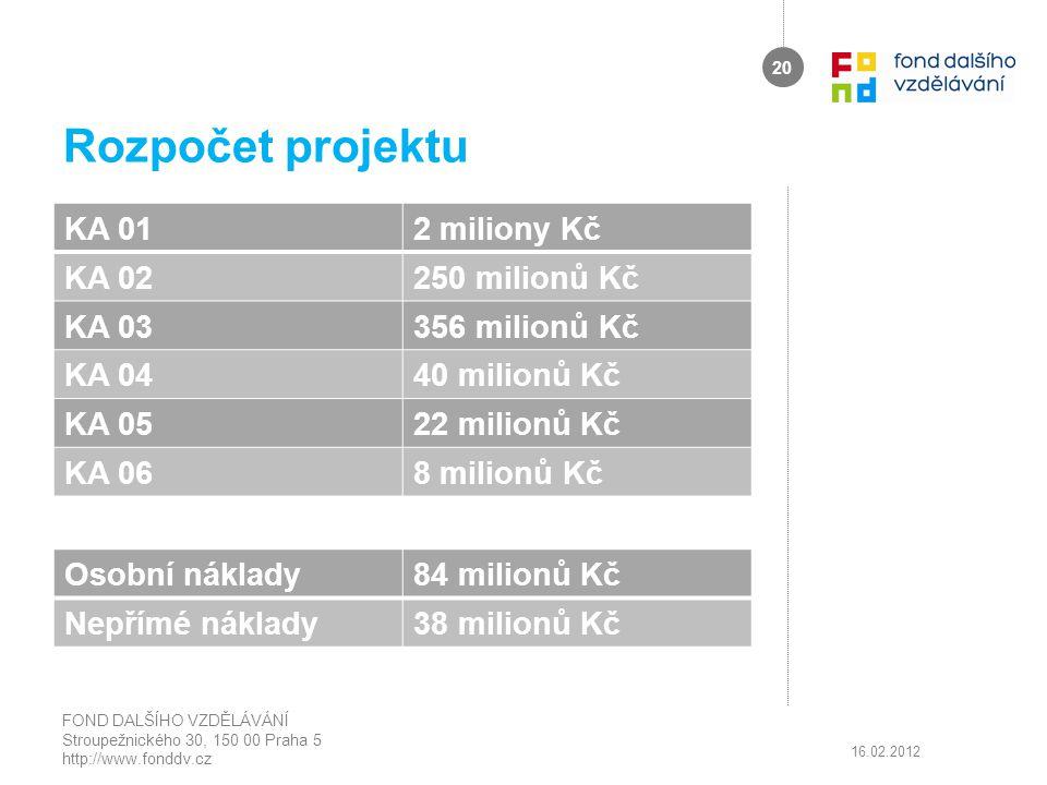 Rozpočet projektu KA 01 2 miliony Kč KA 02 250 milionů Kč KA 03
