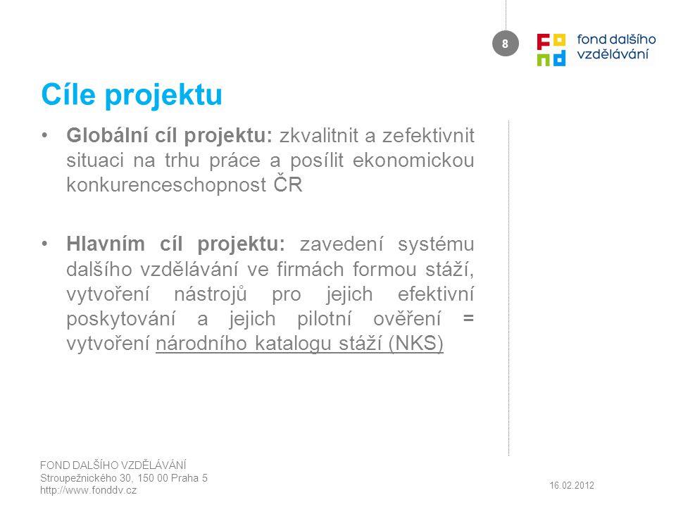 Cíle projektu Globální cíl projektu: zkvalitnit a zefektivnit situaci na trhu práce a posílit ekonomickou konkurenceschopnost ČR.
