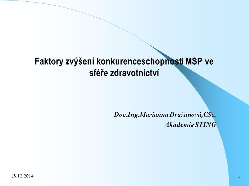 Faktory zvýšení konkurenceschopnosti MSP ve sféře zdravotnictví