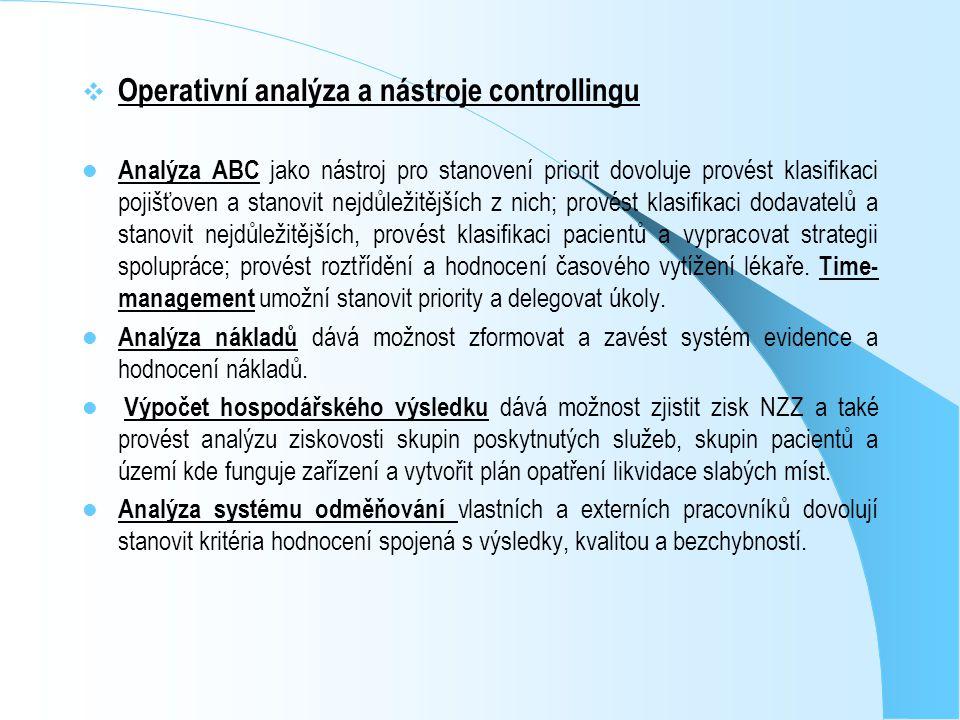 Operativní analýza a nástroje controllingu