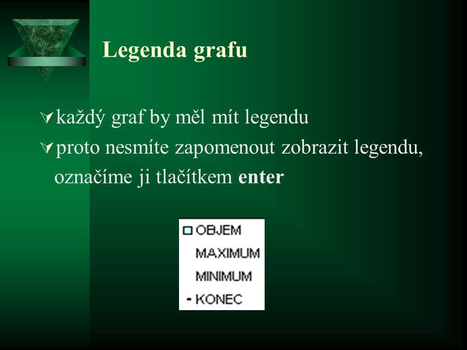 Legenda grafu každý graf by měl mít legendu