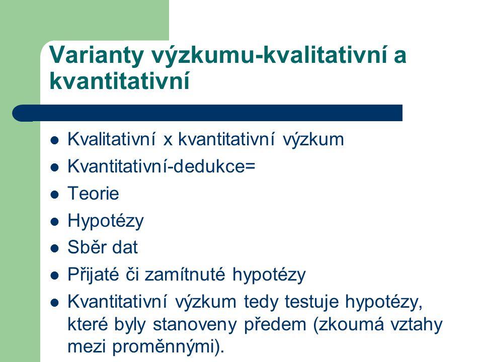 Varianty výzkumu-kvalitativní a kvantitativní