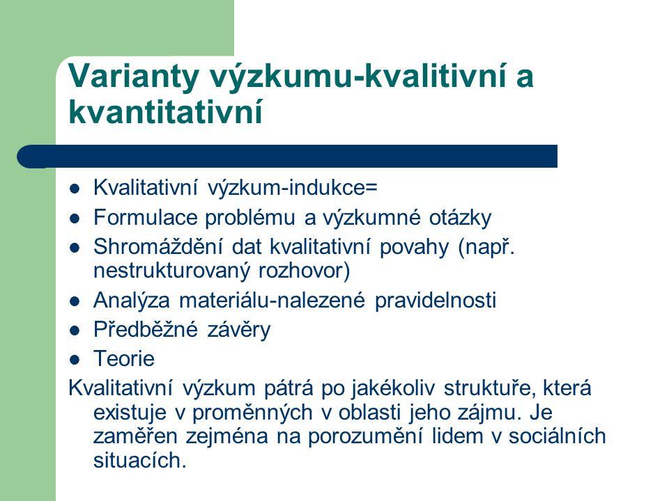Varianty výzkumu-kvalitivní a kvantitativní