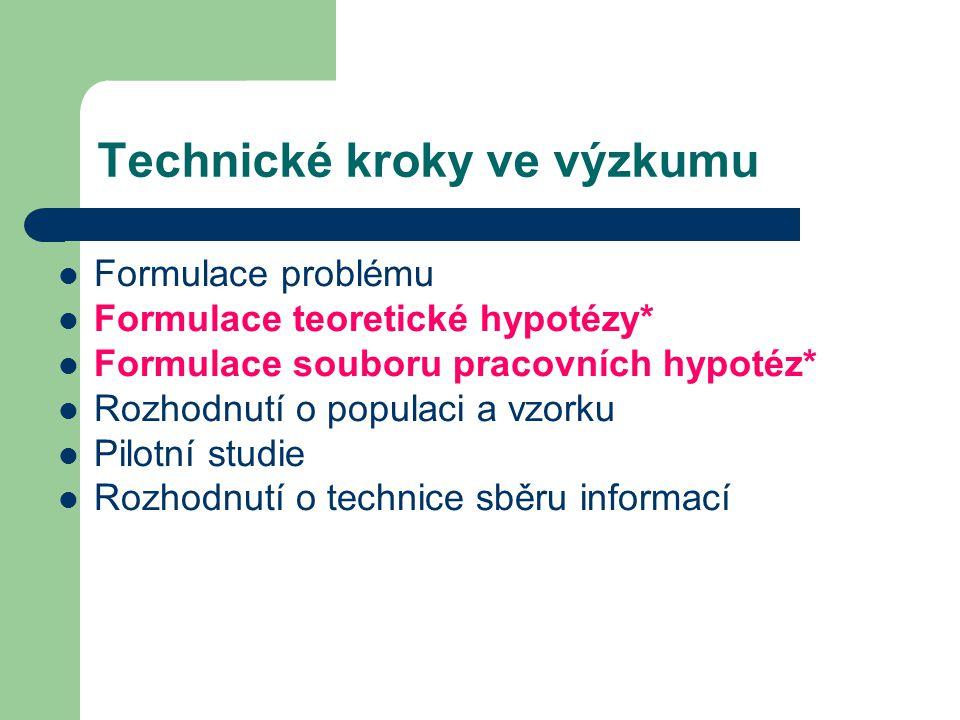 Technické kroky ve výzkumu