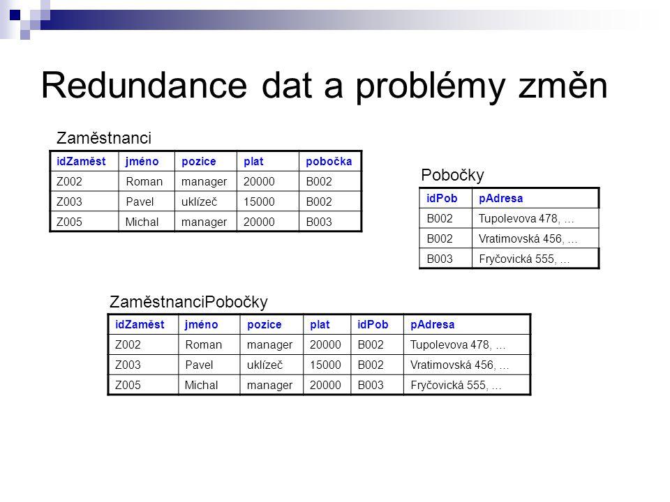 Redundance dat a problémy změn