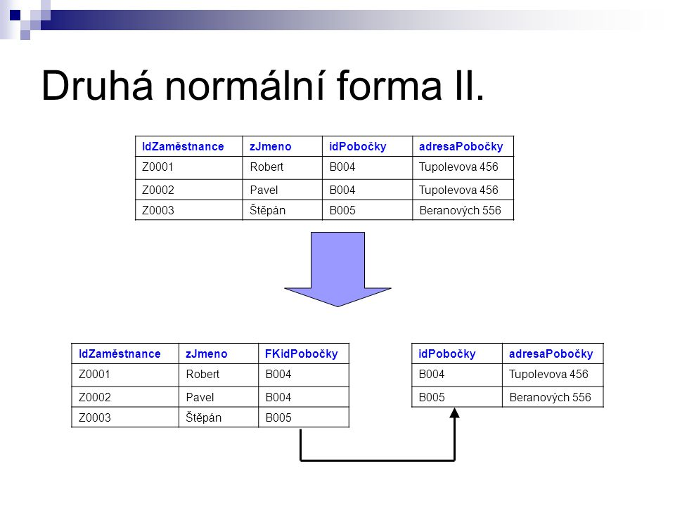 Druhá normální forma II.