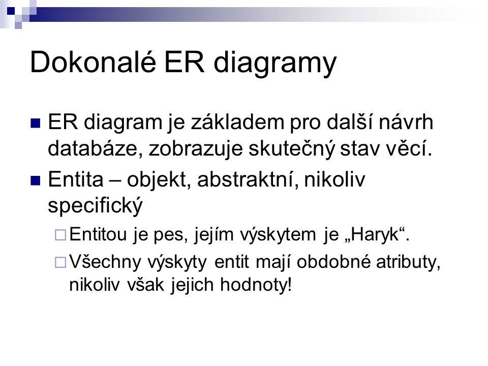 Dokonalé ER diagramy ER diagram je základem pro další návrh databáze, zobrazuje skutečný stav věcí.
