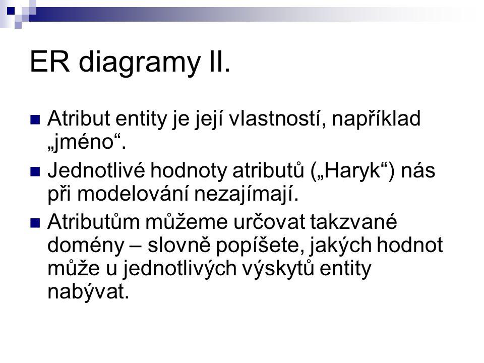 """ER diagramy II. Atribut entity je její vlastností, například """"jméno ."""