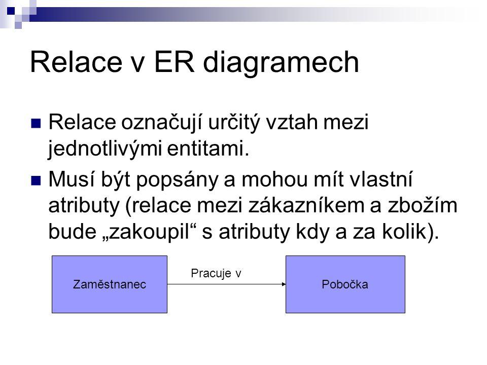 Relace v ER diagramech Relace označují určitý vztah mezi jednotlivými entitami.