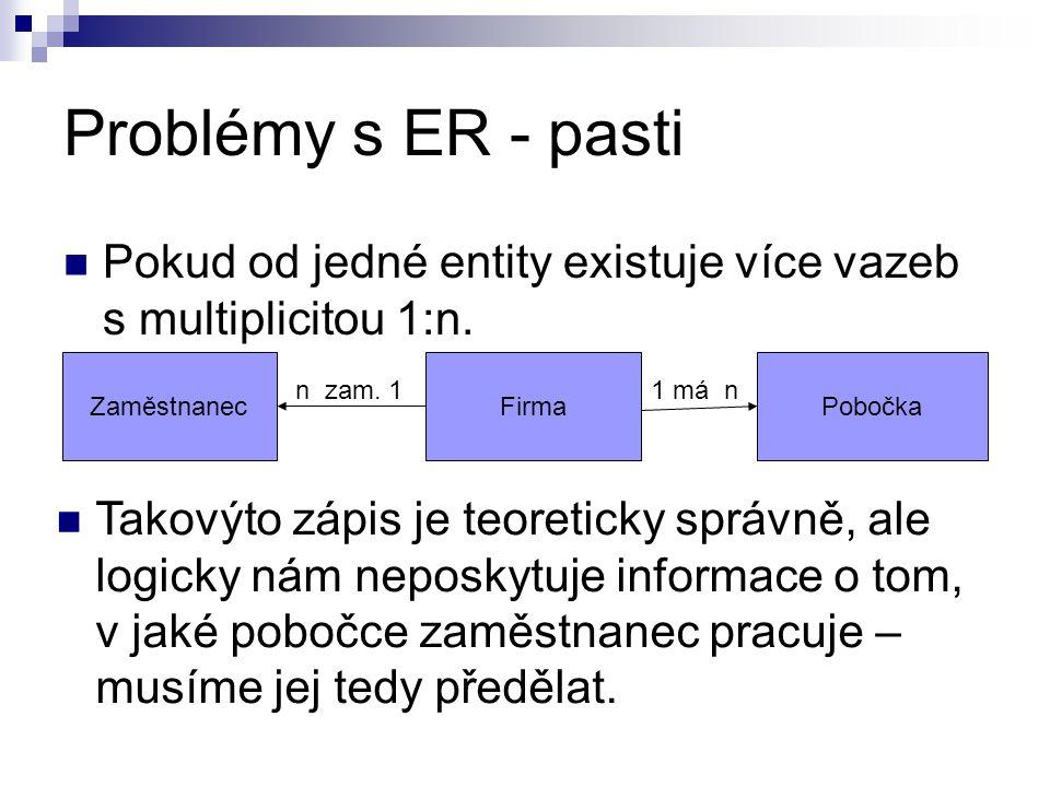 Problémy s ER - pasti Pokud od jedné entity existuje více vazeb s multiplicitou 1:n. Zaměstnanec. Firma.
