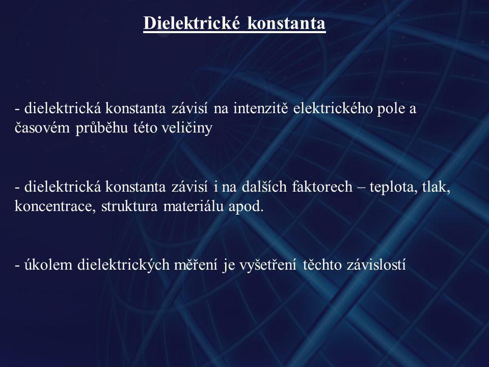 Dielektrické konstanta