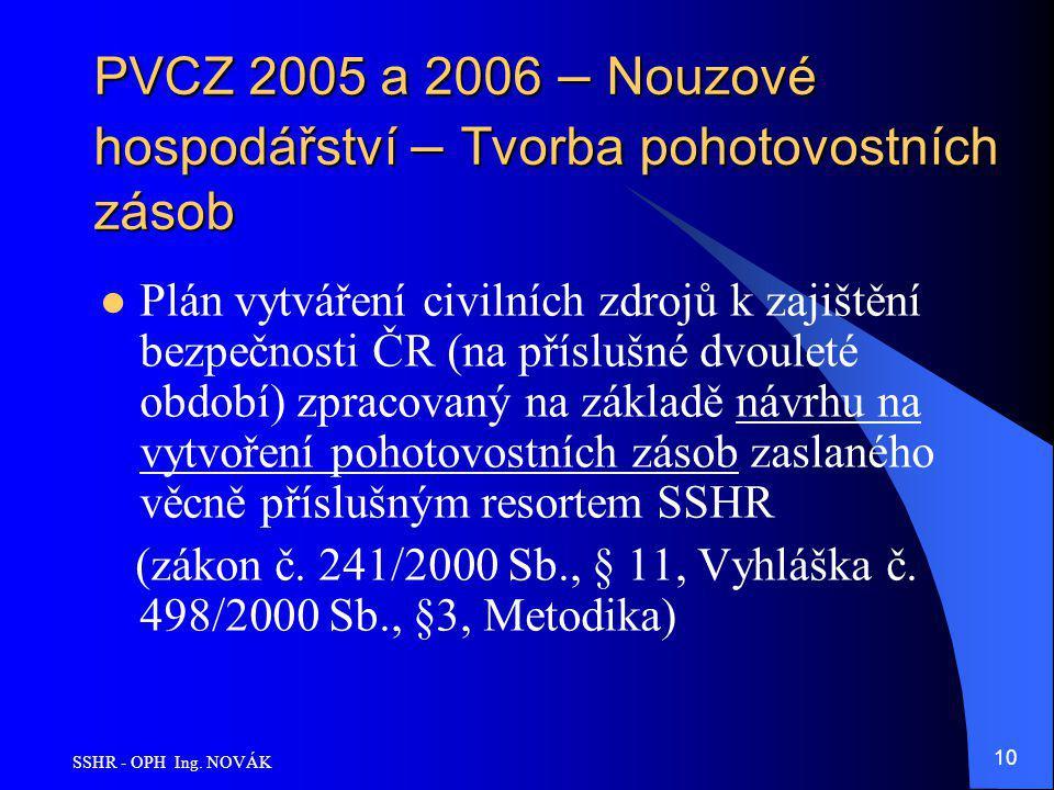 PVCZ 2005 a 2006 – Nouzové hospodářství – Tvorba pohotovostních zásob