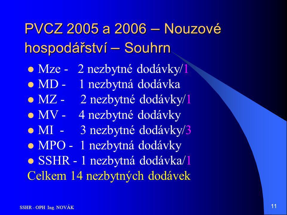 PVCZ 2005 a 2006 – Nouzové hospodářství – Souhrn