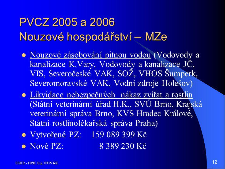PVCZ 2005 a 2006 Nouzové hospodářství – MZe