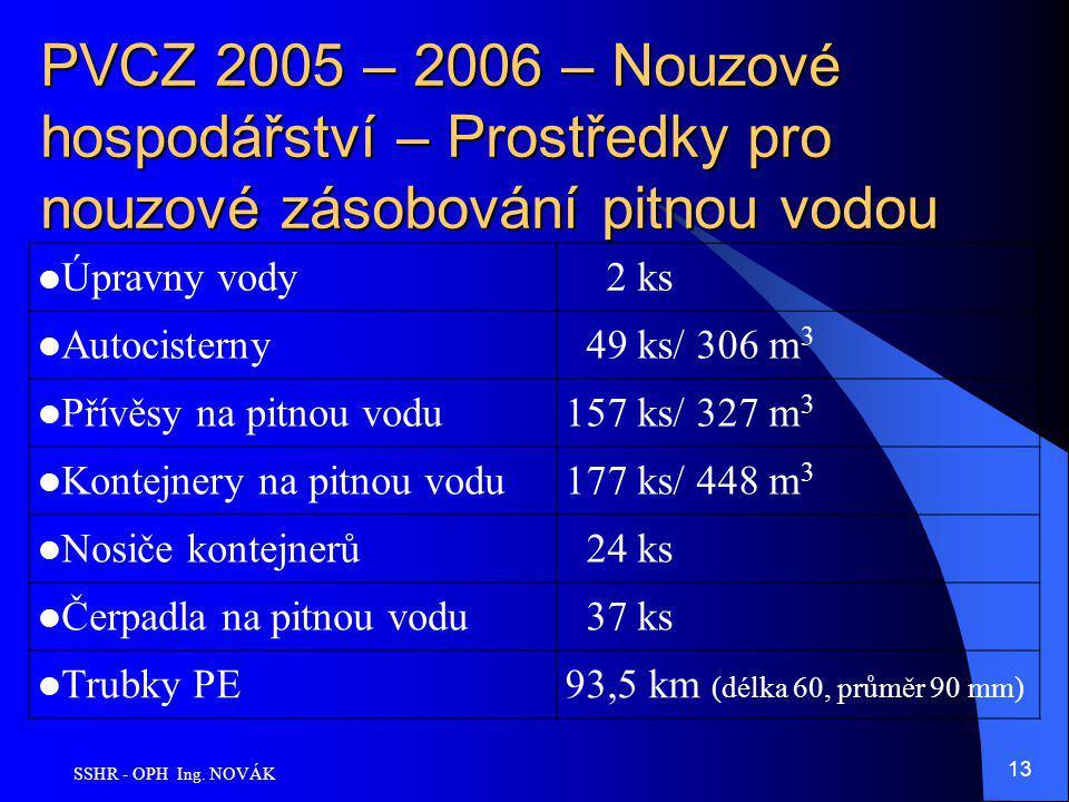 PVCZ 2005 – 2006 – Nouzové hospodářství – Prostředky pro nouzové zásobování pitnou vodou