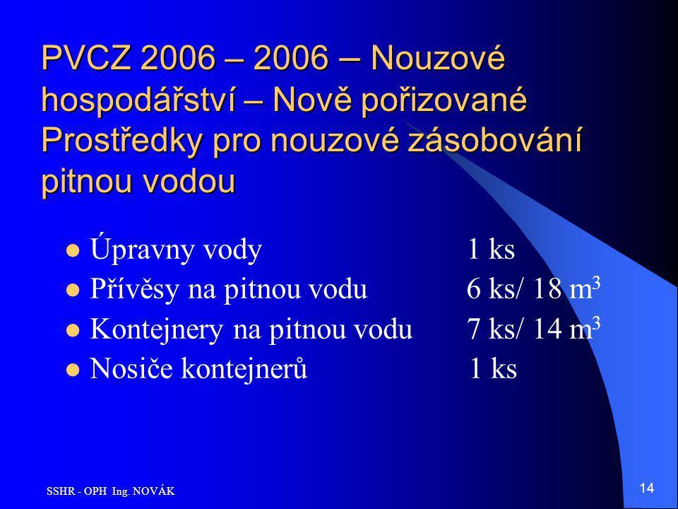 PVCZ 2006 – 2006 – Nouzové hospodářství – Nově pořizované Prostředky pro nouzové zásobování pitnou vodou