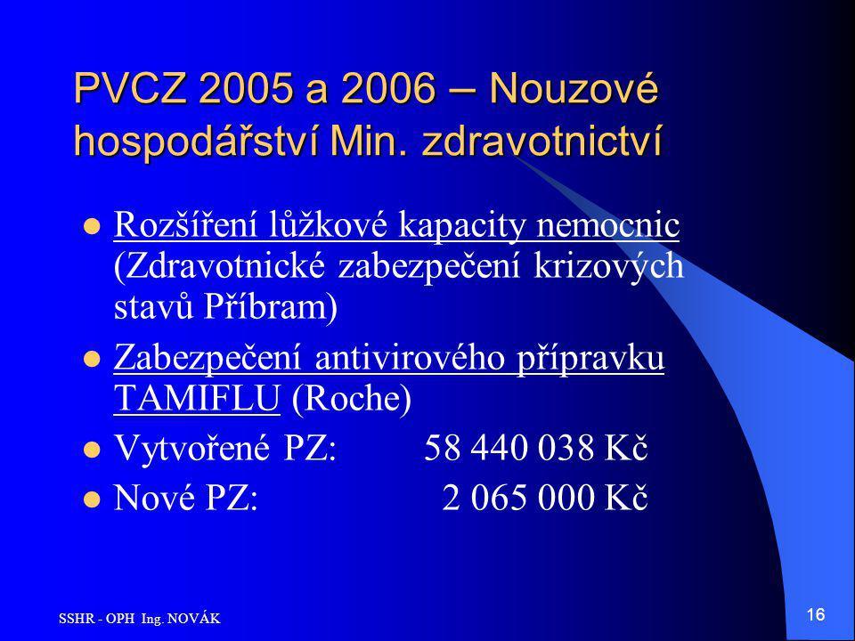 PVCZ 2005 a 2006 – Nouzové hospodářství Min. zdravotnictví