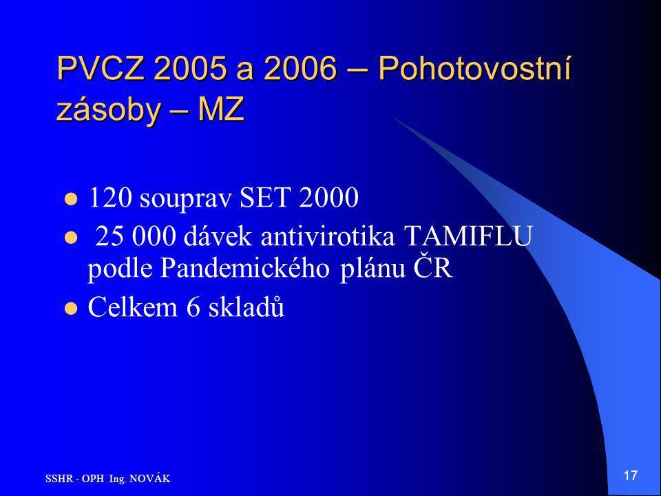PVCZ 2005 a 2006 – Pohotovostní zásoby – MZ