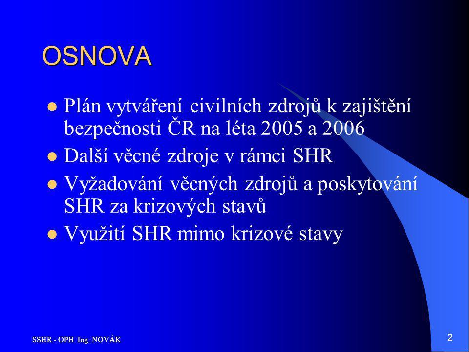 OSNOVA Plán vytváření civilních zdrojů k zajištění bezpečnosti ČR na léta 2005 a 2006. Další věcné zdroje v rámci SHR.