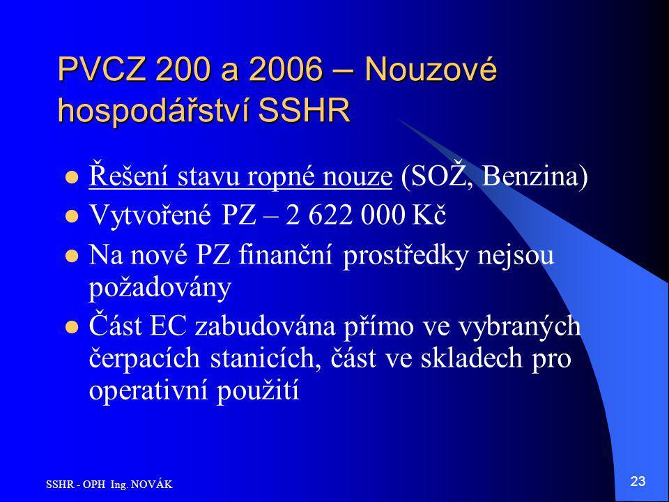 PVCZ 200 a 2006 – Nouzové hospodářství SSHR