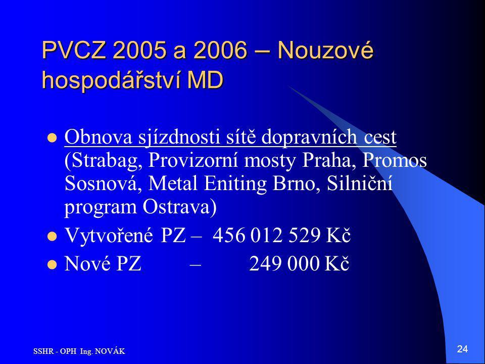 PVCZ 2005 a 2006 – Nouzové hospodářství MD