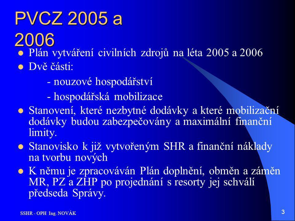 PVCZ 2005 a 2006 Plán vytváření civilních zdrojů na léta 2005 a 2006