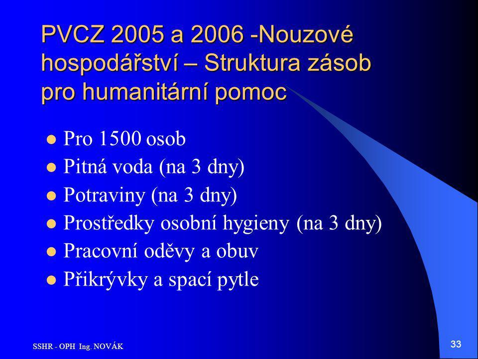 PVCZ 2005 a 2006 -Nouzové hospodářství – Struktura zásob pro humanitární pomoc