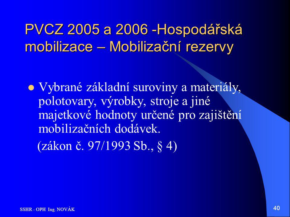 PVCZ 2005 a 2006 -Hospodářská mobilizace – Mobilizační rezervy